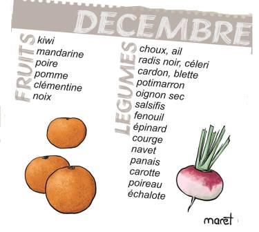 calendrier des fruits et l gumes bio de d cembre blog. Black Bedroom Furniture Sets. Home Design Ideas