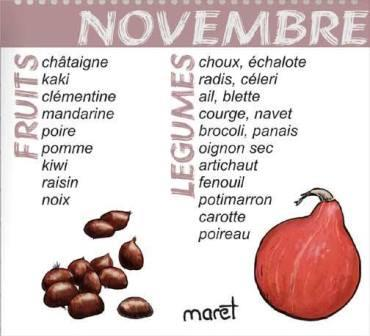 calendrier des fruits et l gumes bio de novembre blog. Black Bedroom Furniture Sets. Home Design Ideas